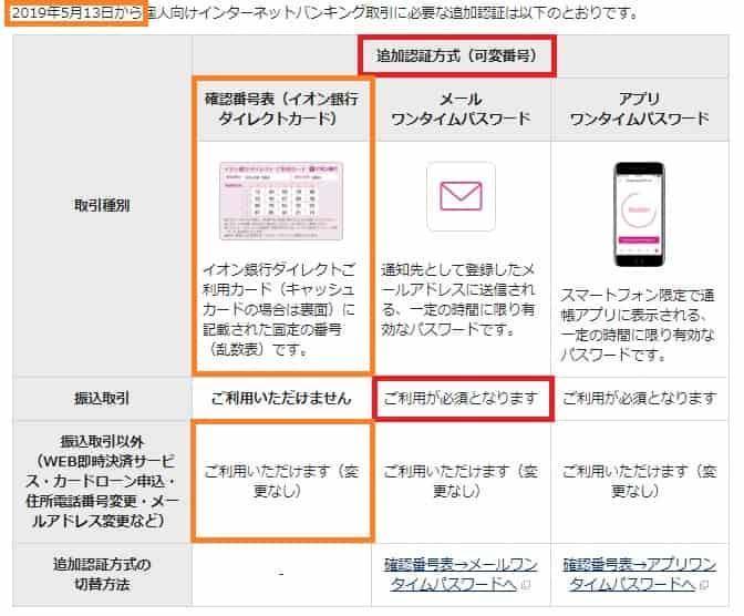 イオン銀行追加認証