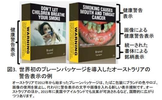 たばこ警告表示