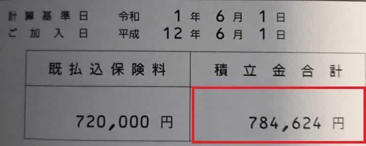 企業年金額