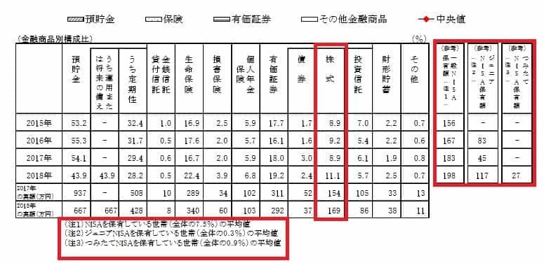 (出典:日本銀行資金循環統計HP)