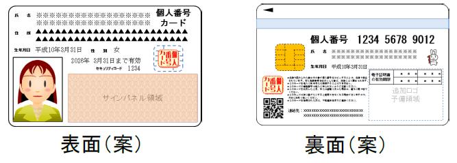 マイナンバーカード通知カード