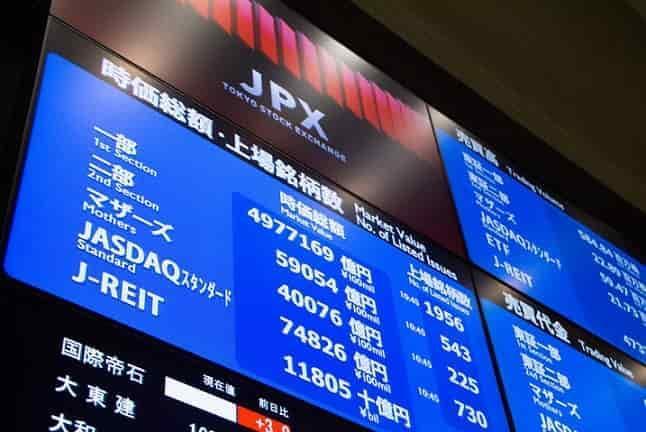 株式市場変調