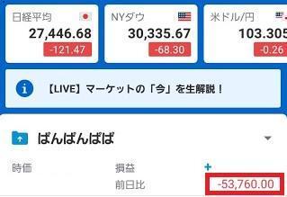 大納会株価