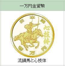 東京オリンピック1万円金貨