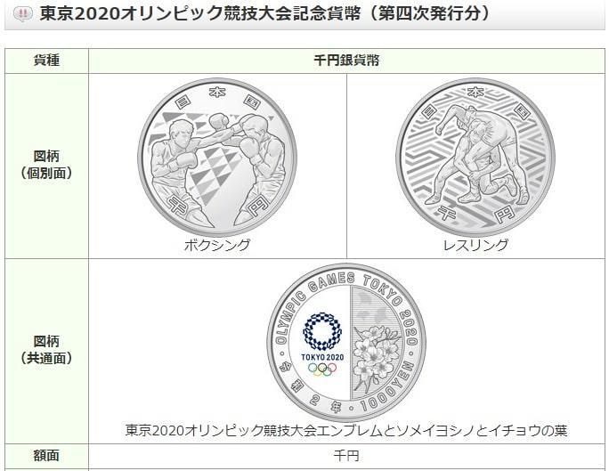 第4次東京オリンピック記念銀貨幣発売
