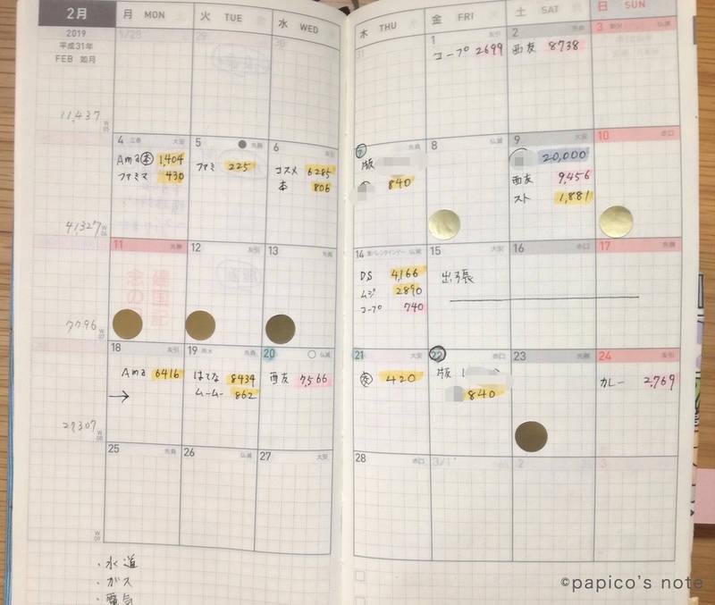 ほぼ日手帳weeksの使い方 月間 家計簿