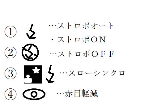 f:id:papiocamera:20200418110200p:plain