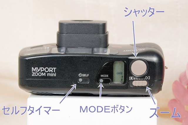 f:id:papiocamera:20210719140156j:plain