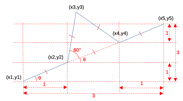 f:id:papiro:20210503182549p:plain