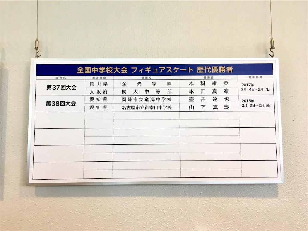 Heroes & Future 2018 in NAGANO 長野ビッグハットに掲示されていた全国中学校大会の歴代優勝者達のリスト