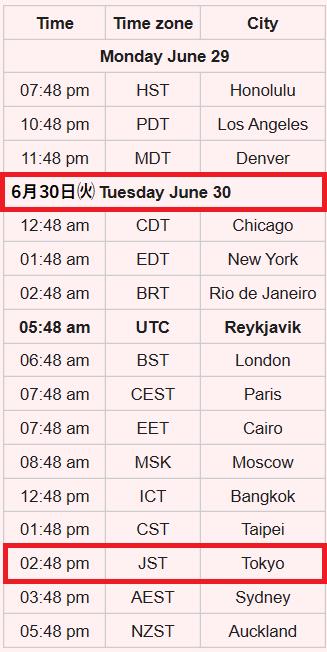 日本時間6月30日㈫14時48分瞑想開始