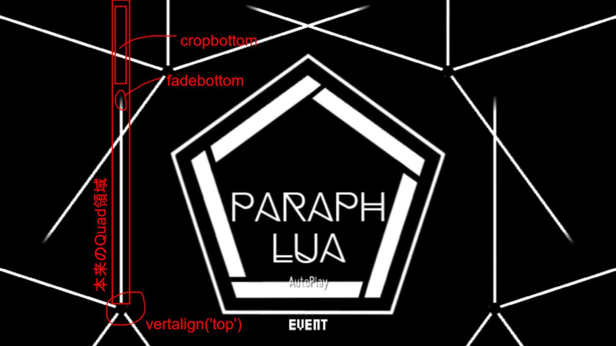 f:id:paraphrohn:20200621001626p:plain