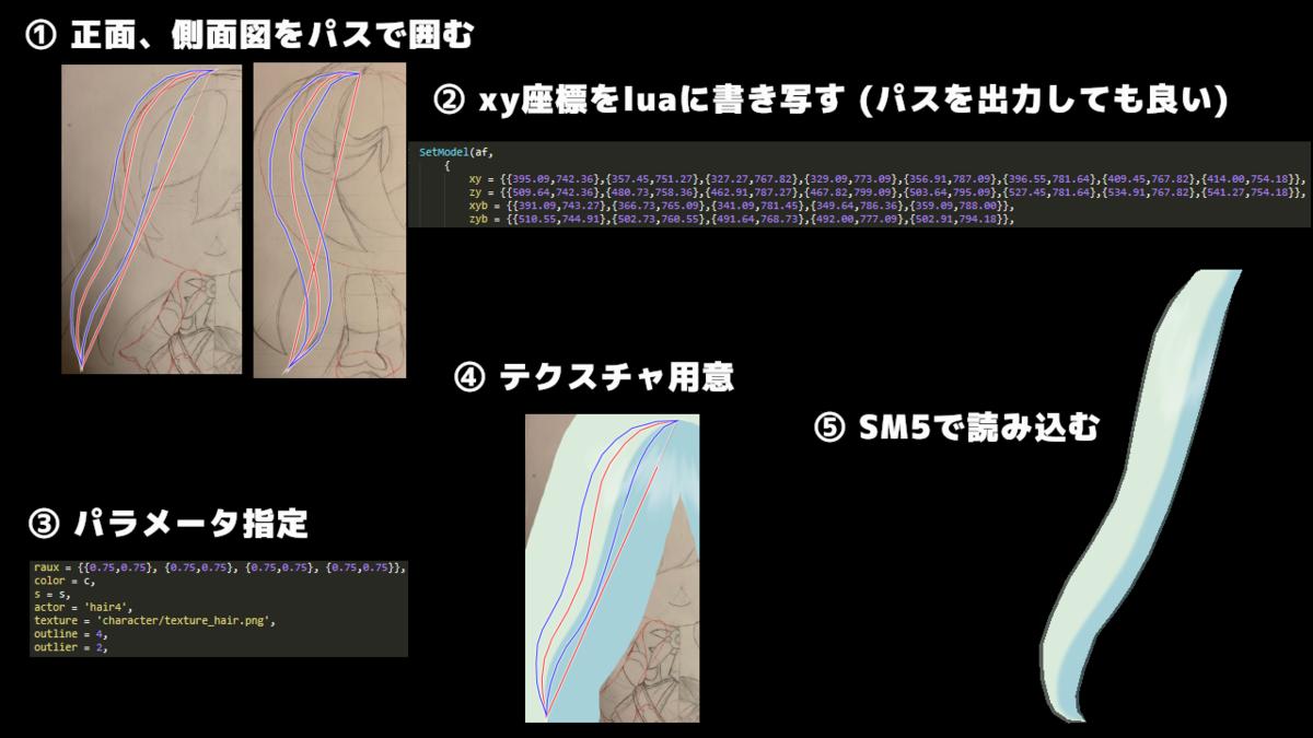 f:id:paraphrohn:20210102173906p:plain