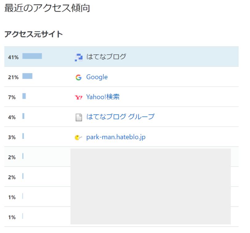 f:id:park-man:20210510123904p:plain