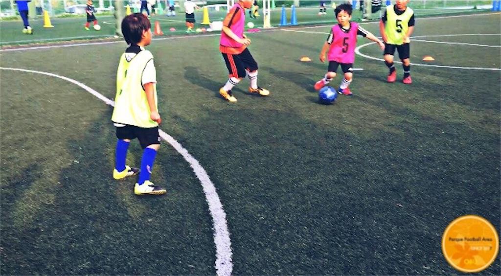 f:id:parquefootballarea:20190704134337j:image