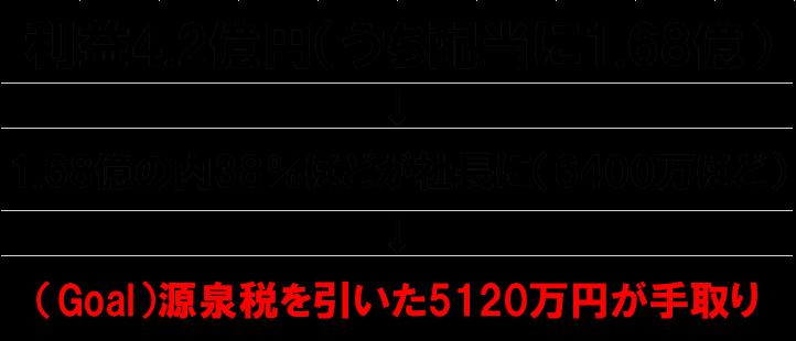 f:id:parrrrrao:20190107155139p:plain