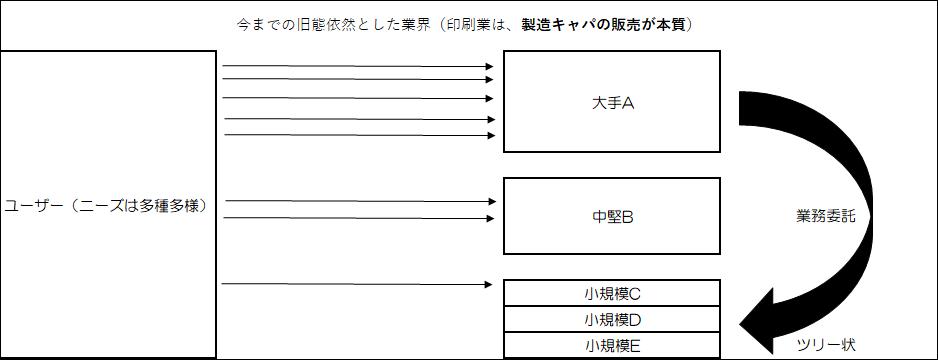 f:id:parrrrrao:20190226105958p:plain
