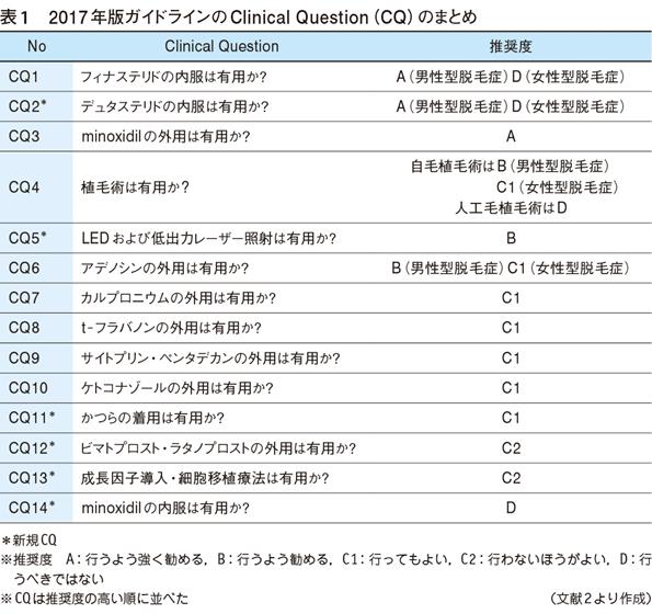 f:id:participantlink:20200202155413j:plain