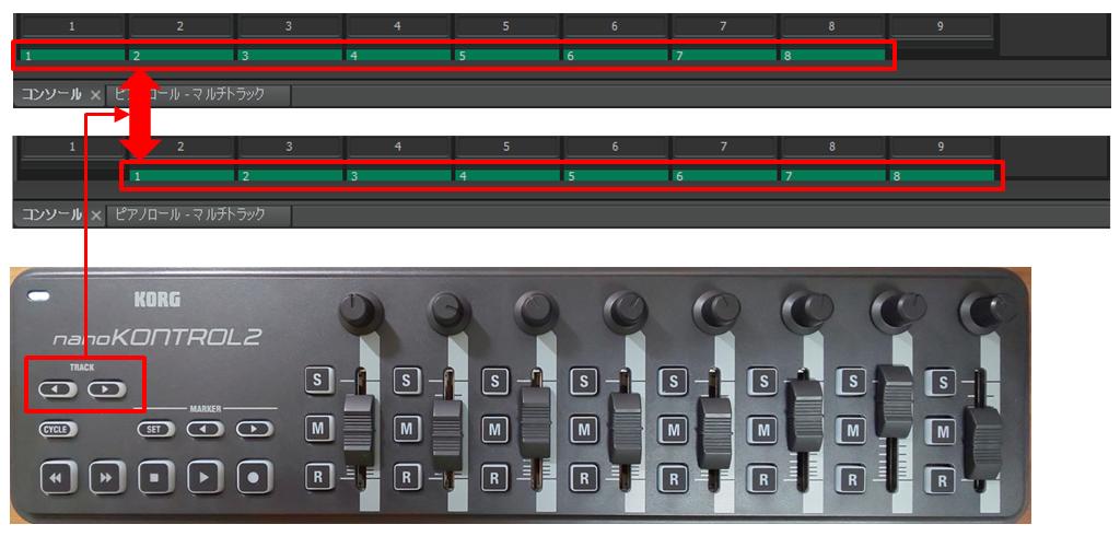 「nanoKontrol2」と「Cakewalk by Bandlab」のMCモードでのボタンの対応(バンド)