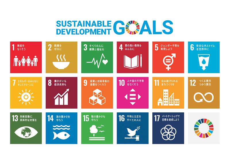 SDGs 17の大きな目標