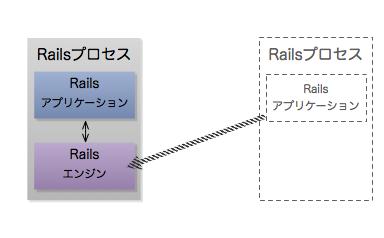 f:id:passingloop:20110801155634p:image
