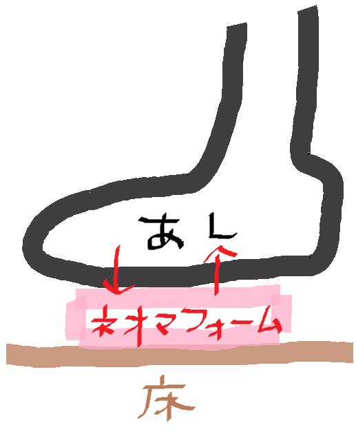 f:id:passive_house:20170707195541p:plain