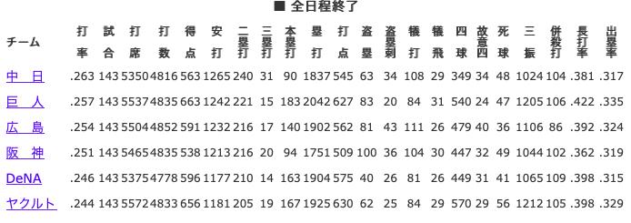 f:id:pata0511:20200501134024p:plain