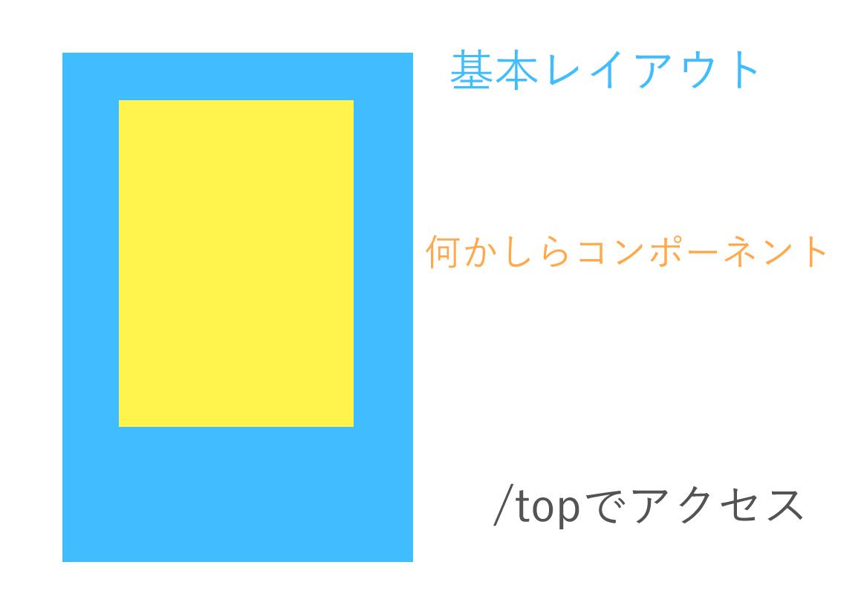 f:id:patioglass:20191109212823j:plain