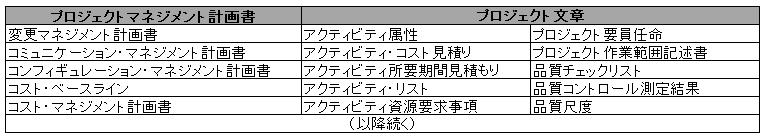 f:id:pato_taityo:20160417211409p:plain