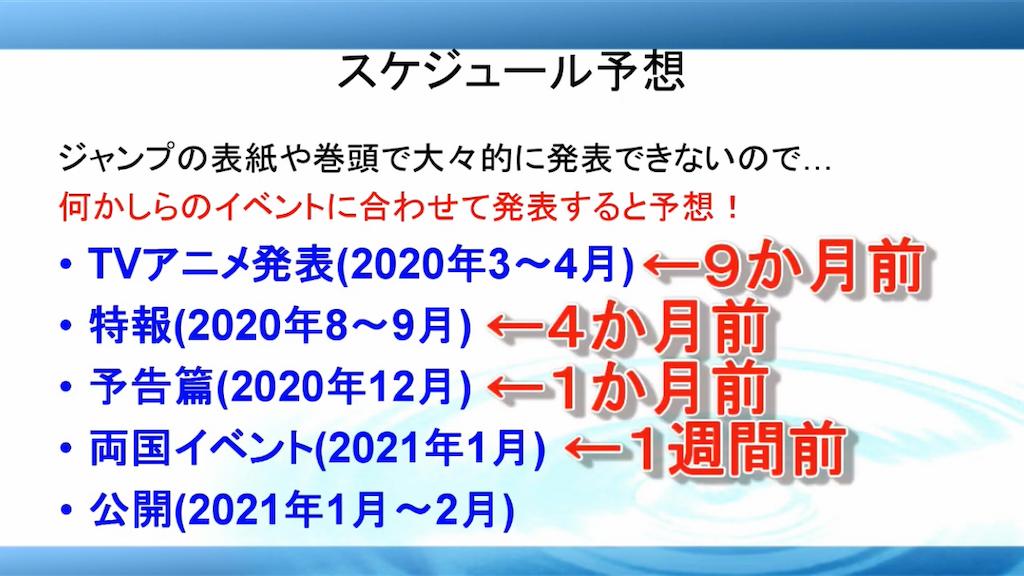 f:id:patsuoruta:20200306005047p:image