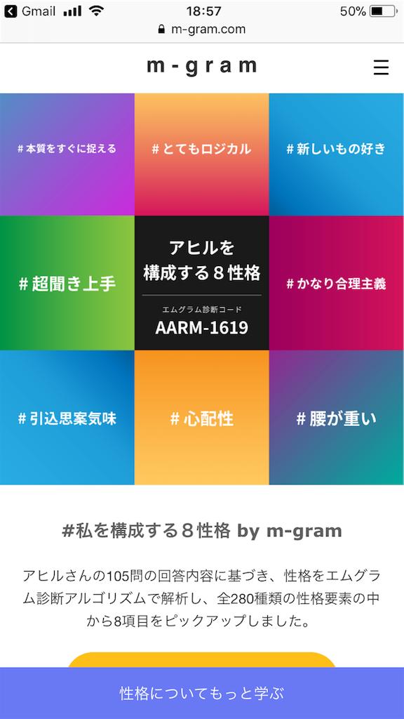 あひるのm-gram性格診断結果8つの性格診断