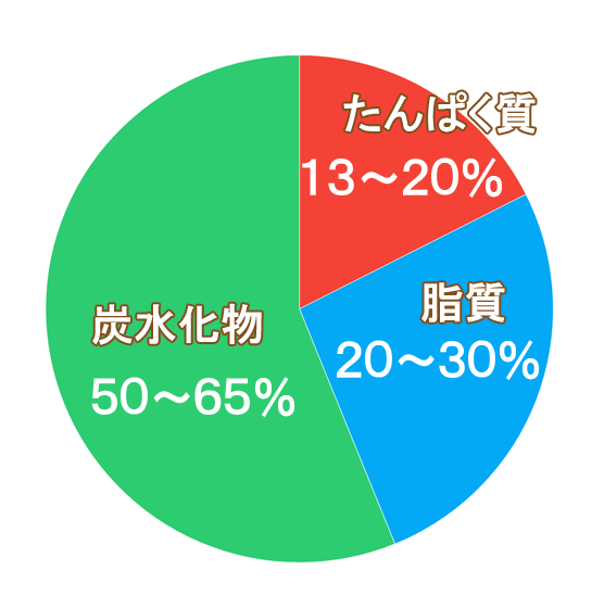 PFC-balance-graph