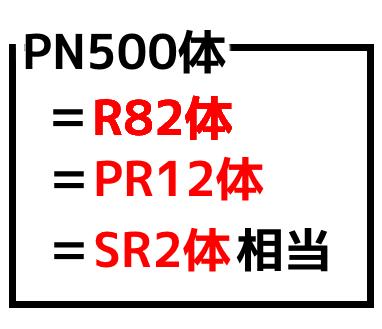 PN500体