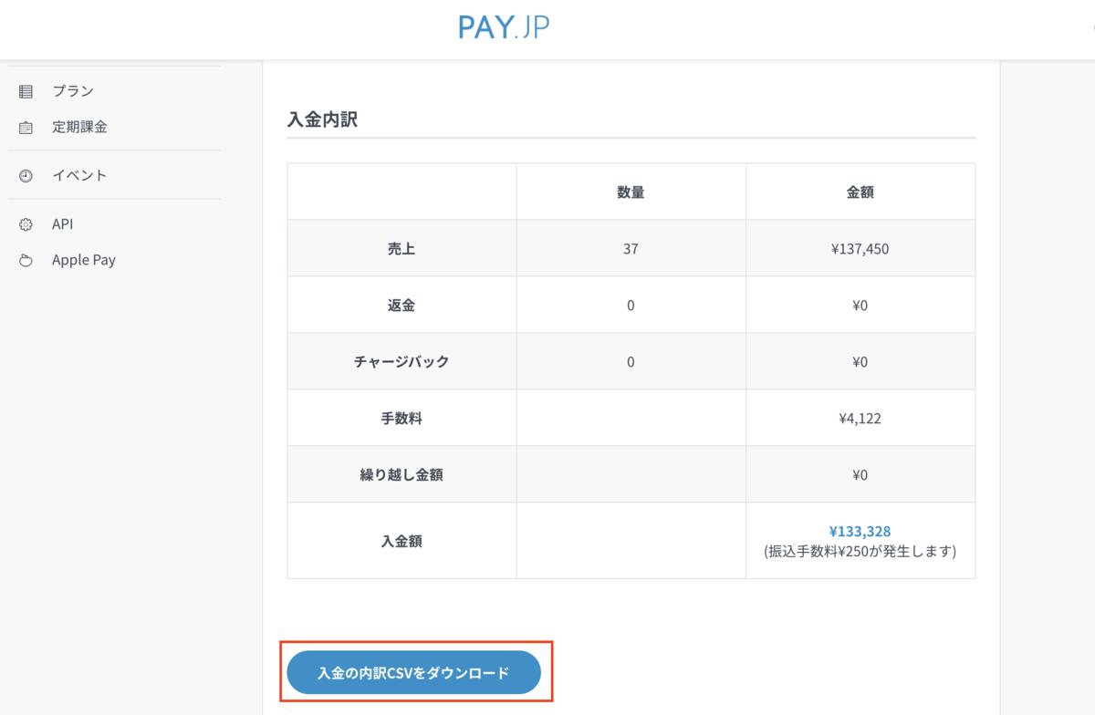 f:id:payjp:20210201203520p:plain