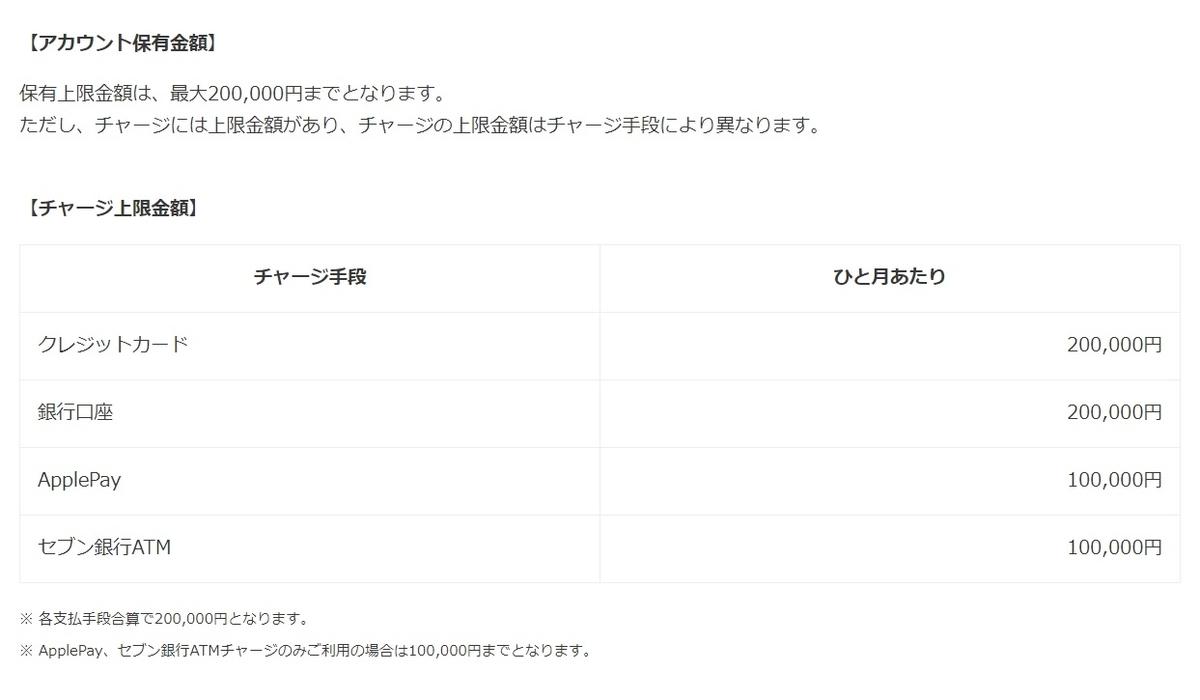 f:id:payka:20200531154158j:plain