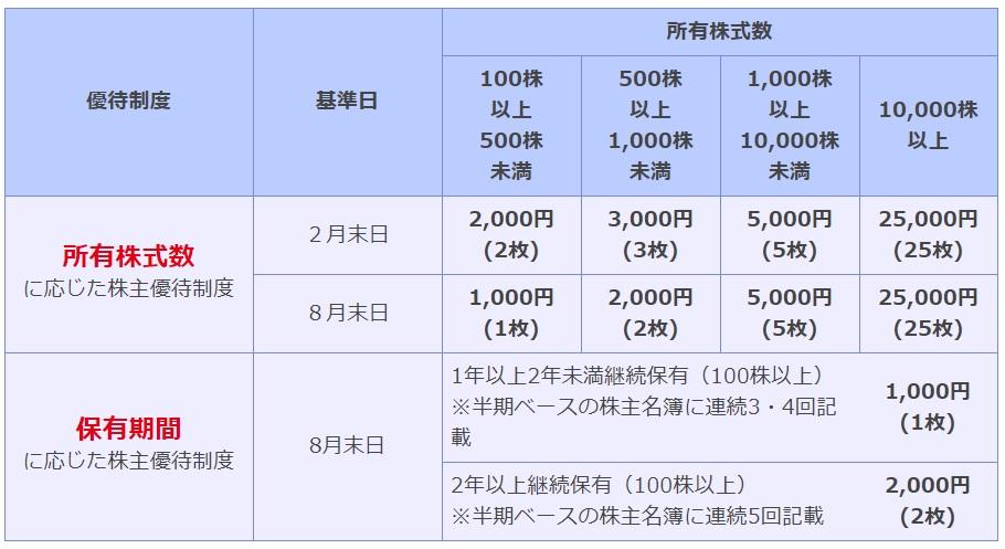 f:id:payka:20200816123011j:plain