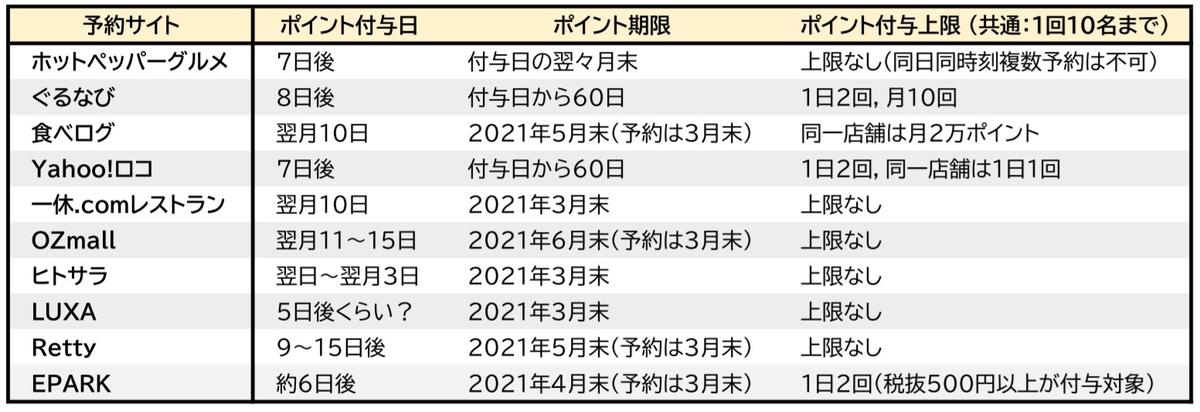 f:id:payka:20201004233331j:plain