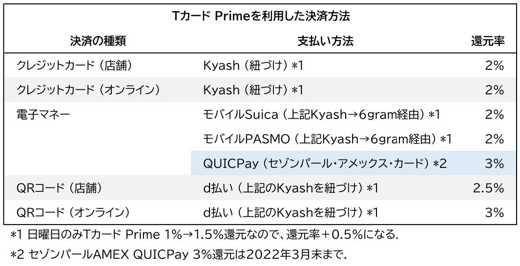 f:id:payka:20201202015707p:plain