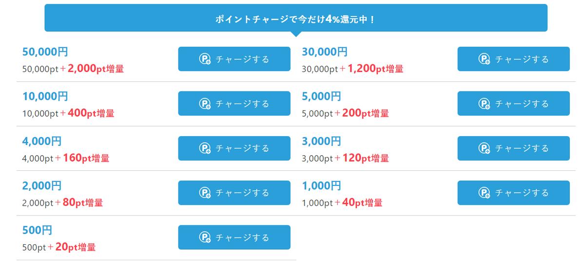 f:id:payka:20210102125837p:plain