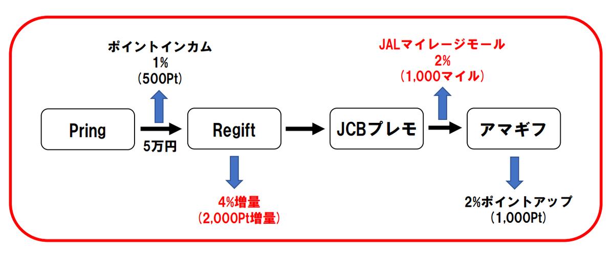 f:id:payka:20210122163731p:plain