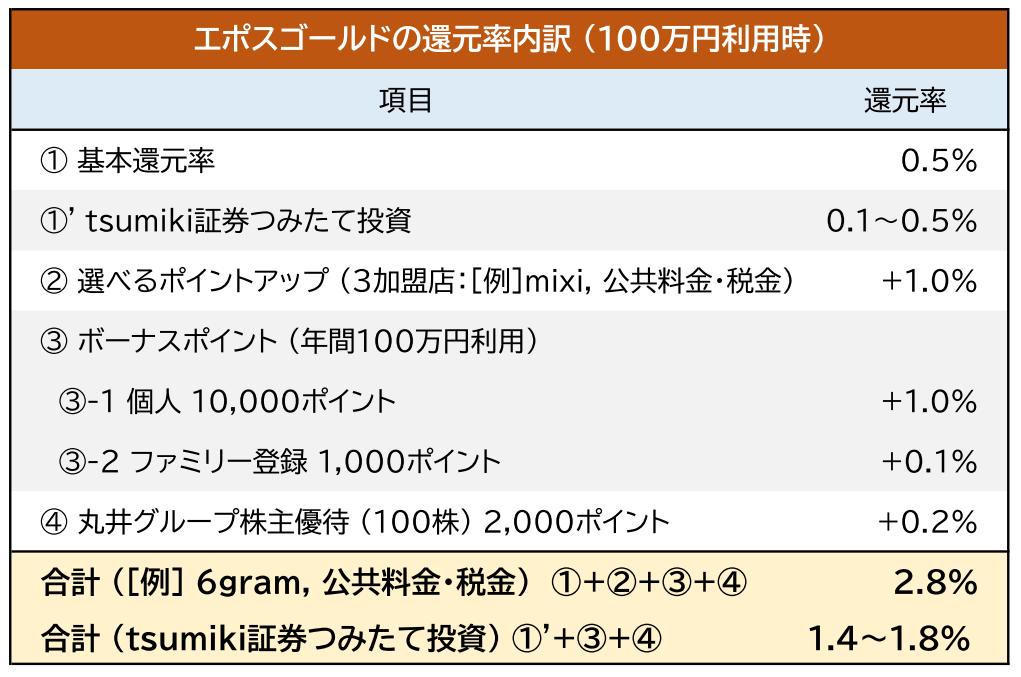 f:id:payka:20210321153034p:plain