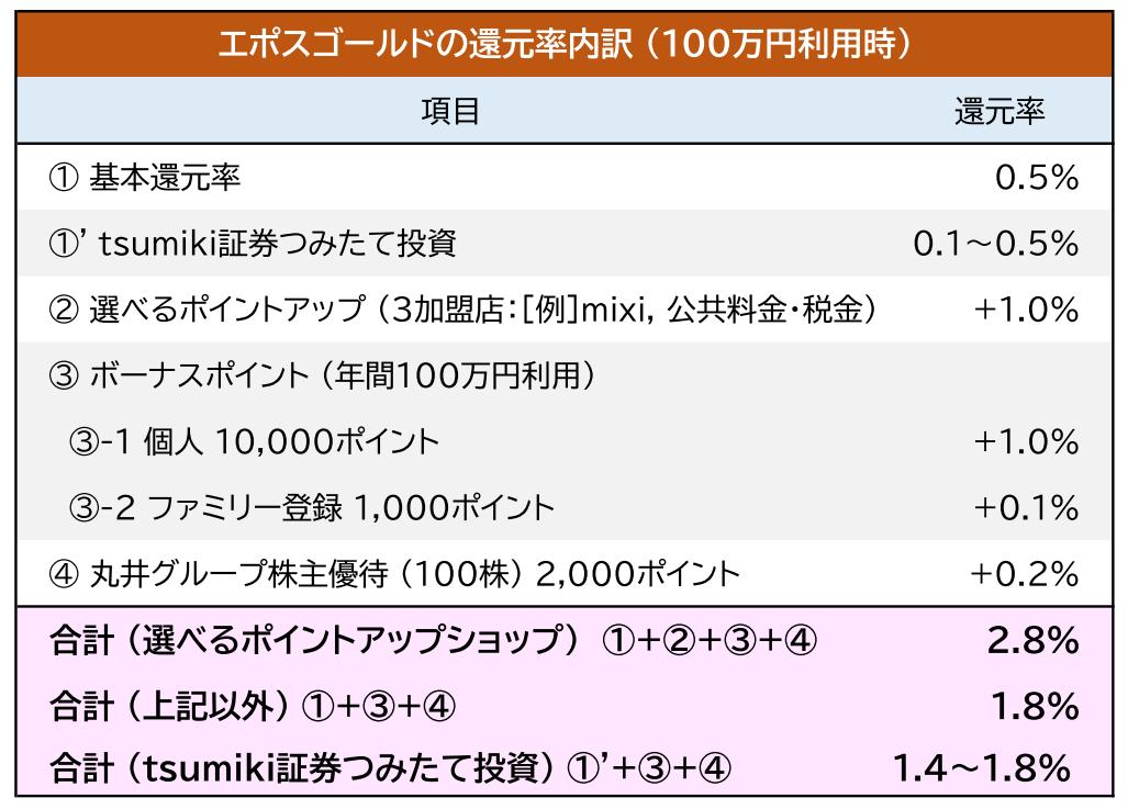 f:id:payka:20210511120309p:plain