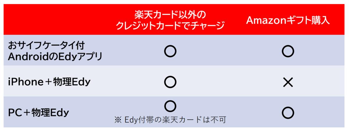 f:id:payka:20210807233432p:plain