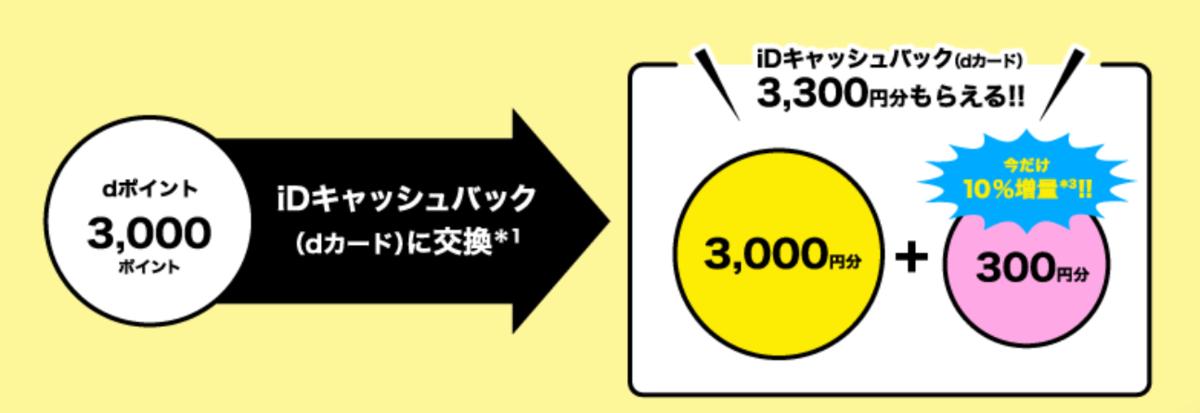 f:id:payka:20210901111316p:plain