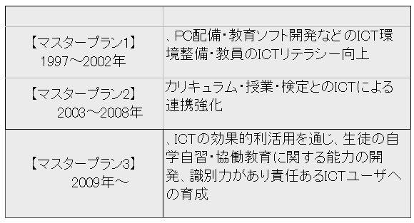 f:id:pb-cp-gtc:20160920065442j:plain