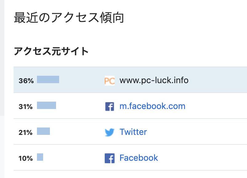 f:id:pc-luck2008:20190826085237p:plain