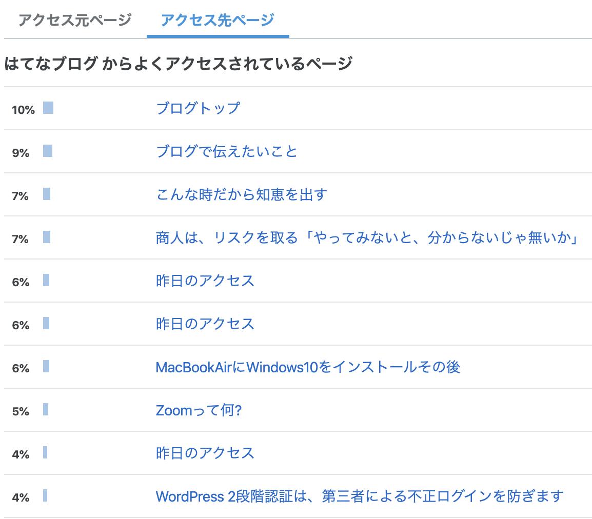 f:id:pc-luck2008:20200328084013p:plain