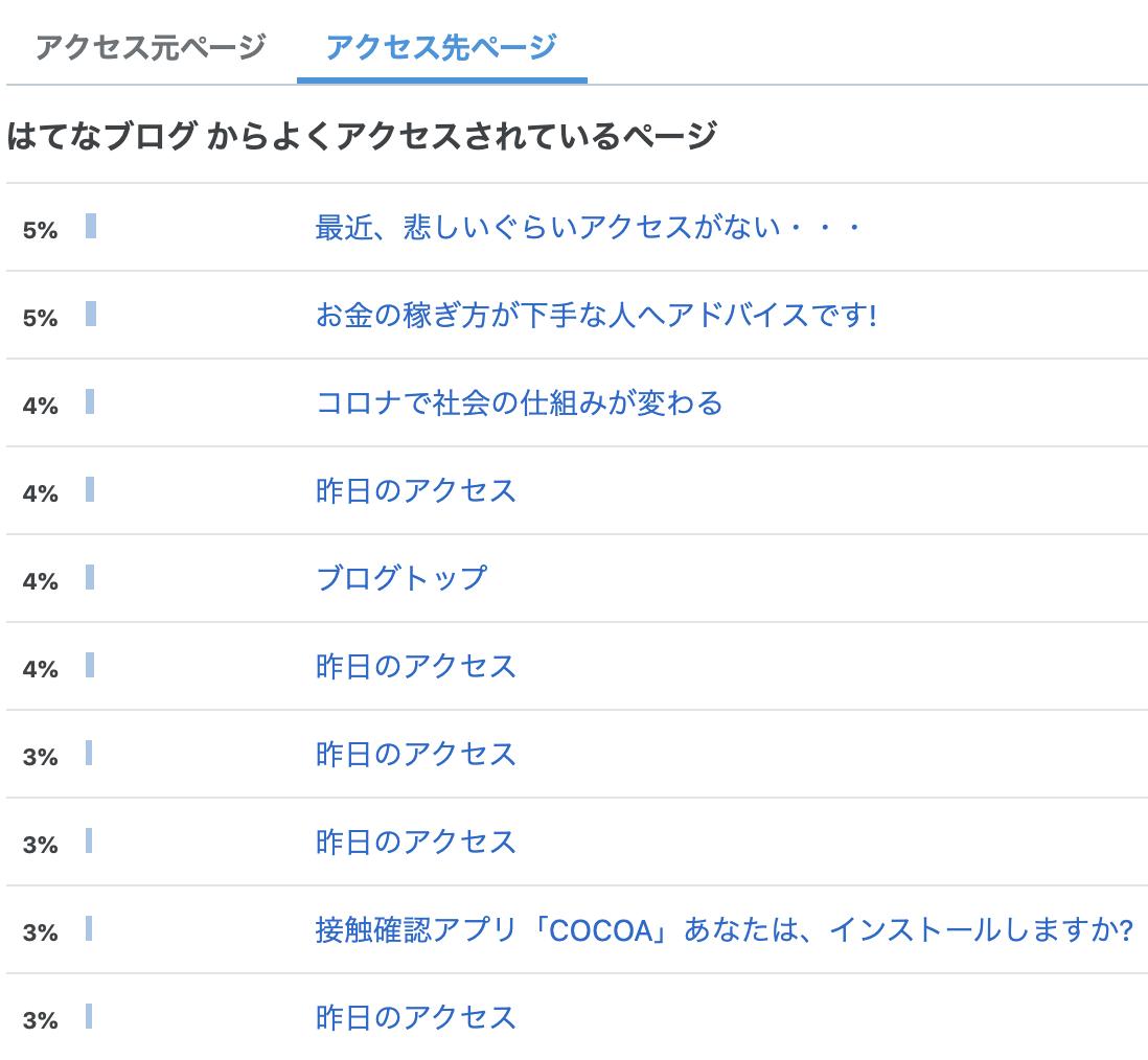 f:id:pc-luck2008:20200626073841p:plain