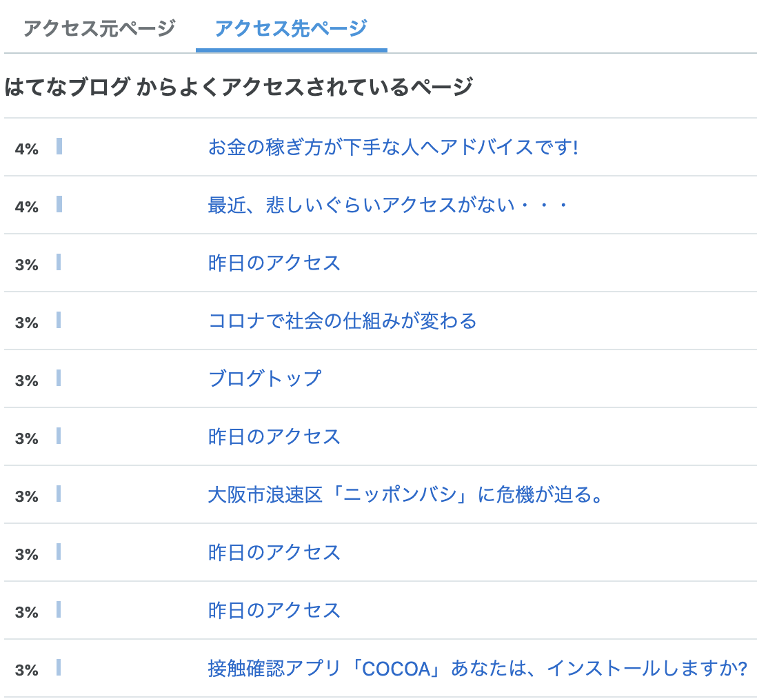 f:id:pc-luck2008:20200629072543p:plain