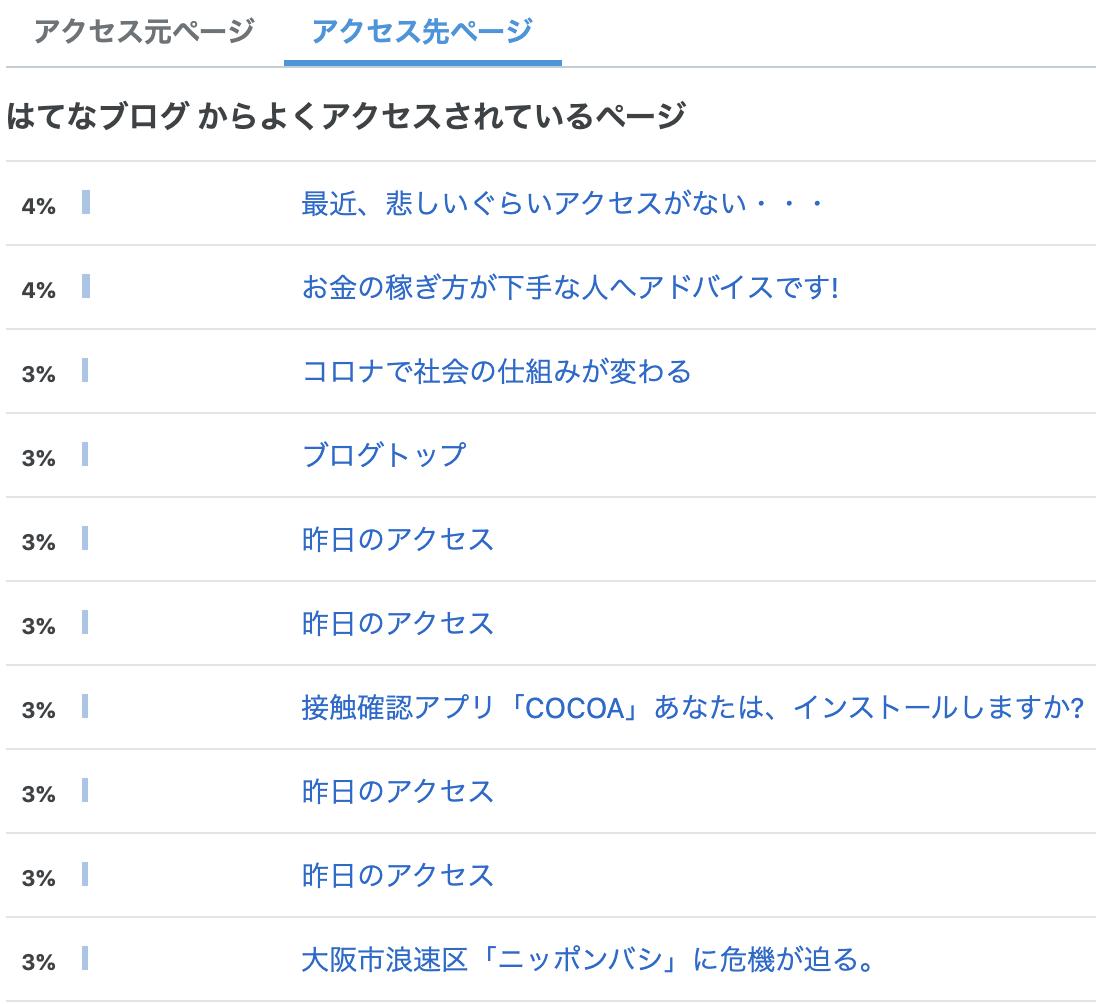f:id:pc-luck2008:20200702073258p:plain